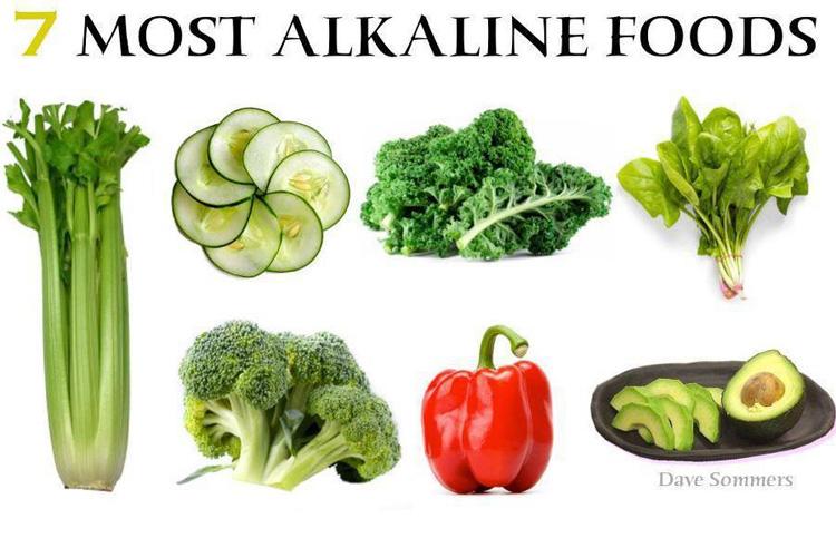 Алкалиновая щелочная диета